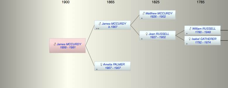 James Russell Palmer MCCURDY